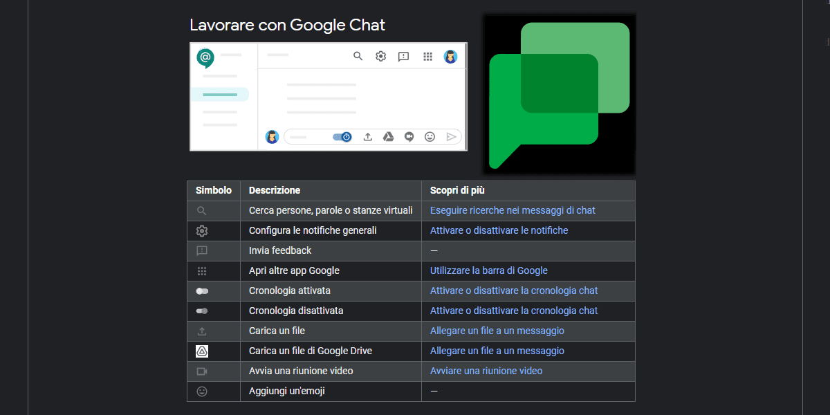 screenshot su sfondo nero della pagina assistenza google chat come lavorare
