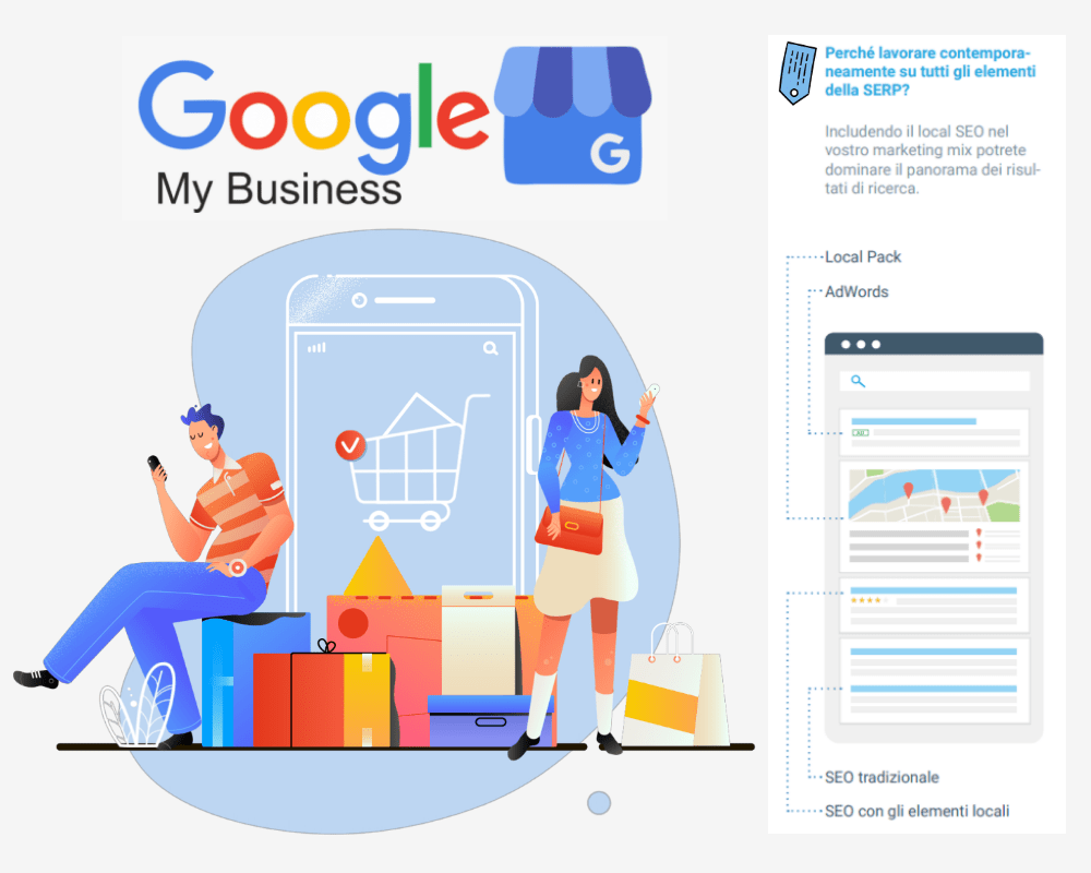 Immagine di ragazzi con mobile e logo google my business -Ottimizzare Google My Business: wireframe Local Pack