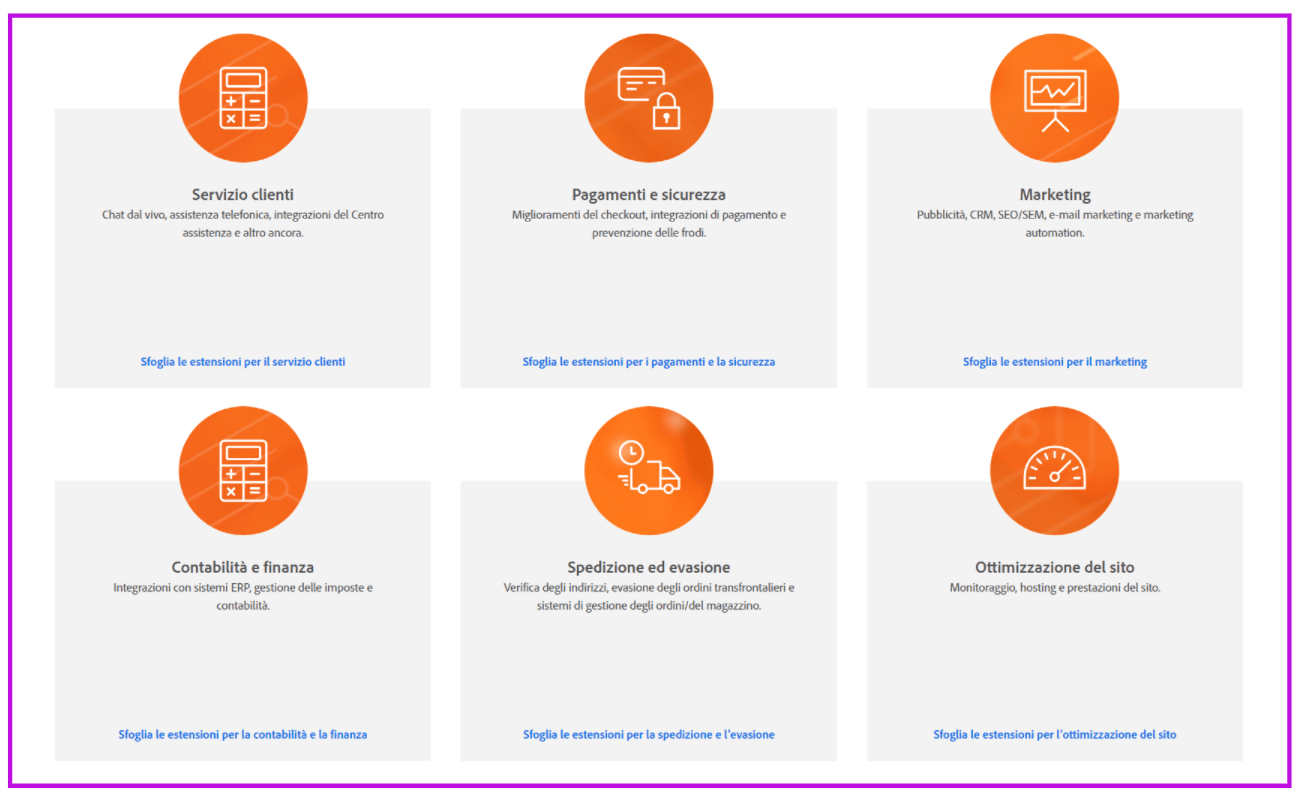 Loghi e specifiche delle estensioni Adobe Commerce in primo piano