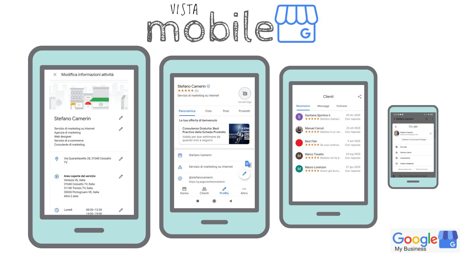 Infografica dei vari Mobile per la App Google My Business