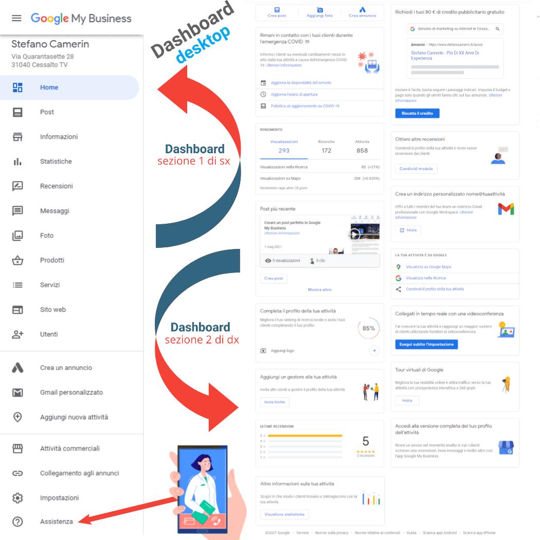 Infografica Dashboarard da Desktop di Google My Business: sezione sinistra e destra
